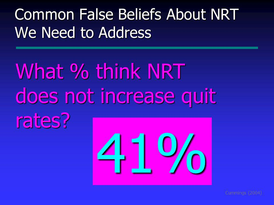 Common False Beliefs About NRT We Need to Address Cummings (2004) What % think NRT does not increase quit rates.