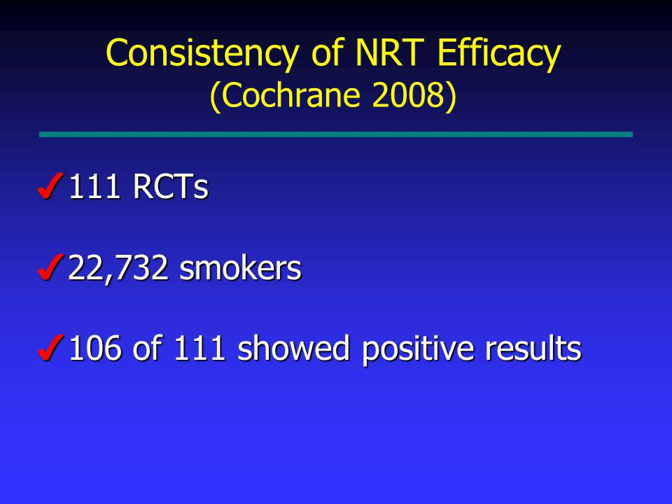 Consistency of NRT Efficacy (Cochrane 2008) 4111 RCTs 422,732 smokers 4106 of 111 showed positive results