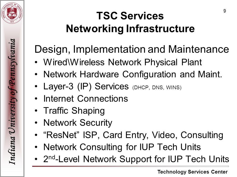 Indiana University of Pennsylvania Technology Services Center 10 Network Topology