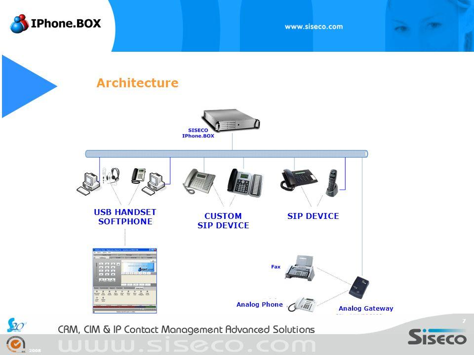 2008 7 Architecture USB HANDSET SOFTPHONE CUSTOM SIP DEVICE Analog Phone Analog Gateway