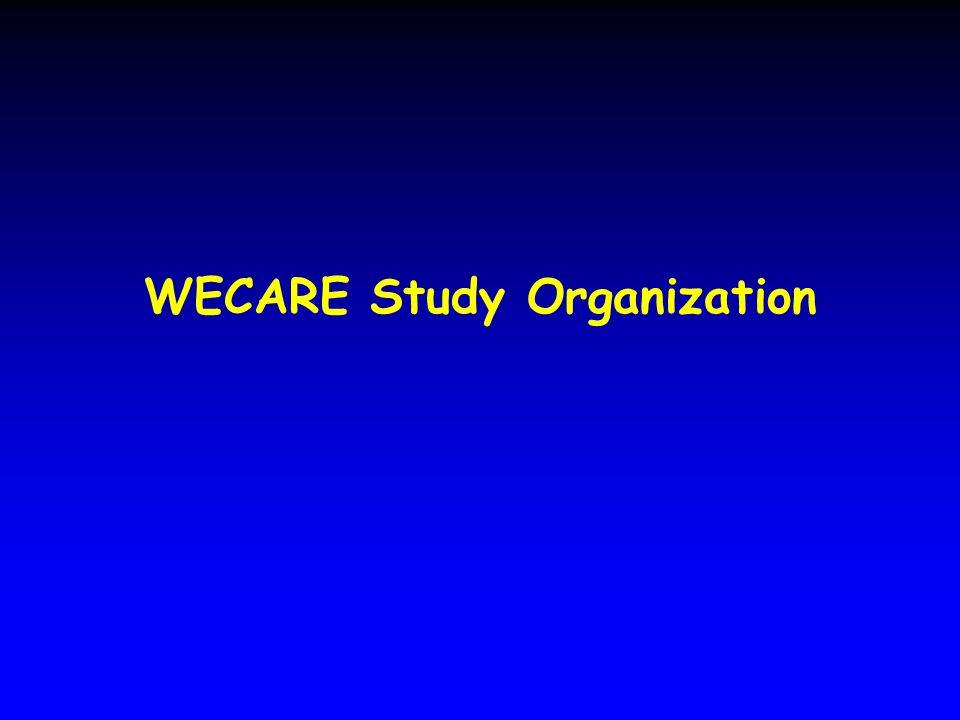 WECARE Study Organization