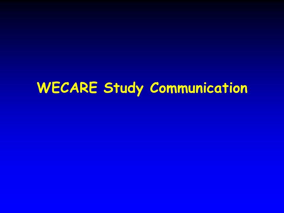 WECARE Study Communication