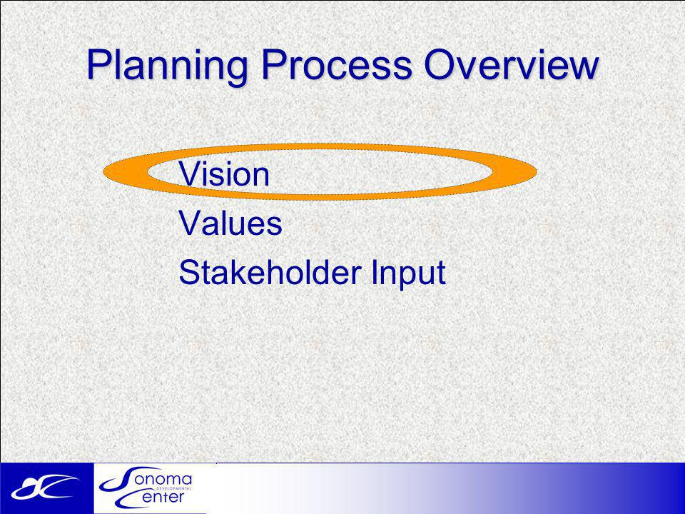 Planning Process Overview Vision Values Stakeholder Input