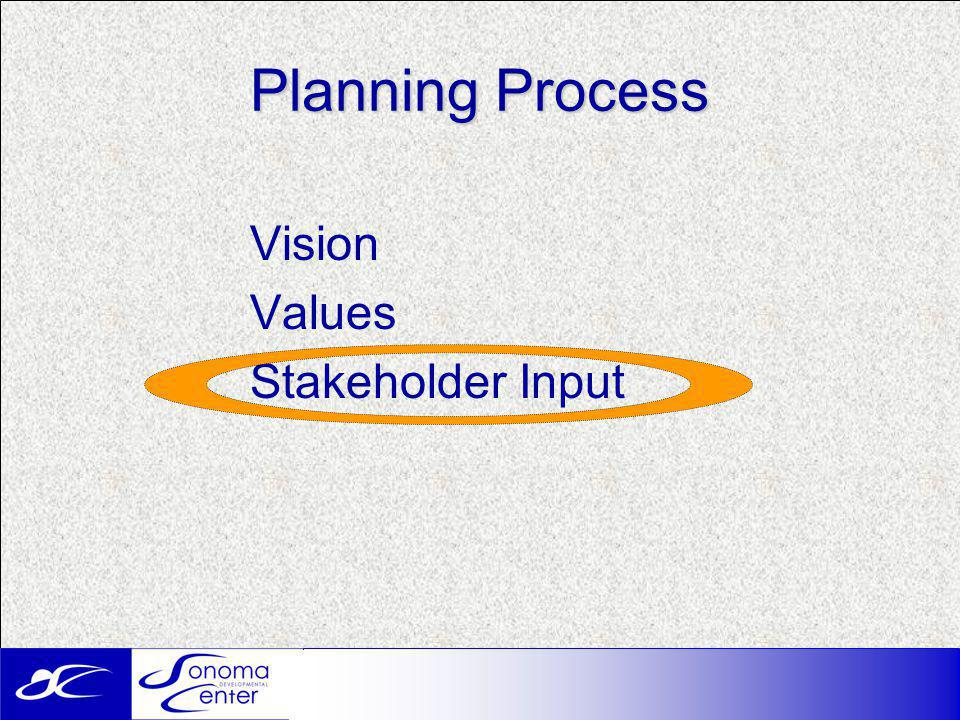 Planning Process Vision Values Stakeholder Input