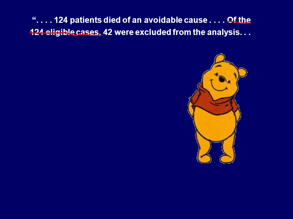 .... 124 patients died of an avoidable cause.... Of the 124 eligible cases, 42 were excluded from the analysis...