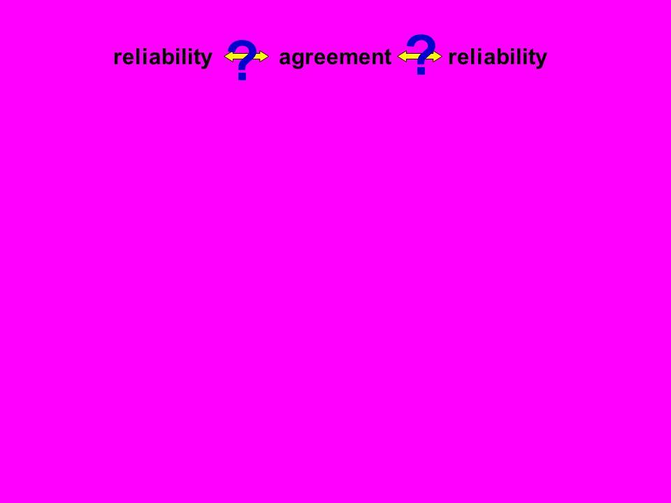 reliability agreement reliability ? ?