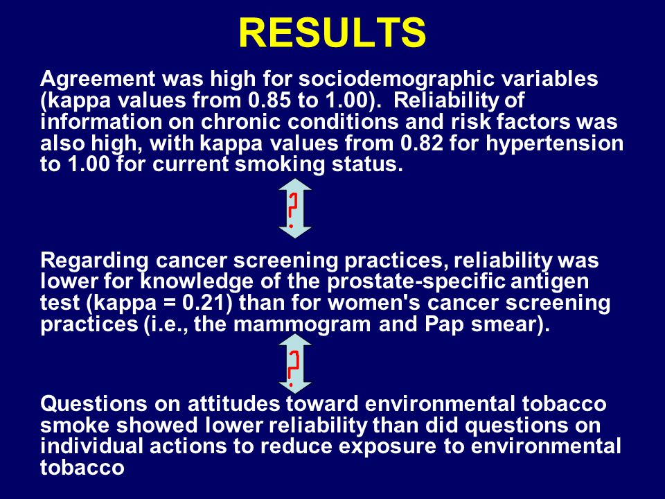 RESULTS Agreement was high for sociodemographic variables (kappa values from 0.85 to 1.00). Reliability of information on chronic conditions and risk