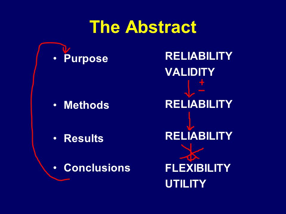 The Abstract Purpose Methods Results Conclusions RELIABILITY VALIDITY RELIABILITY FLEXIBILITY UTILITY