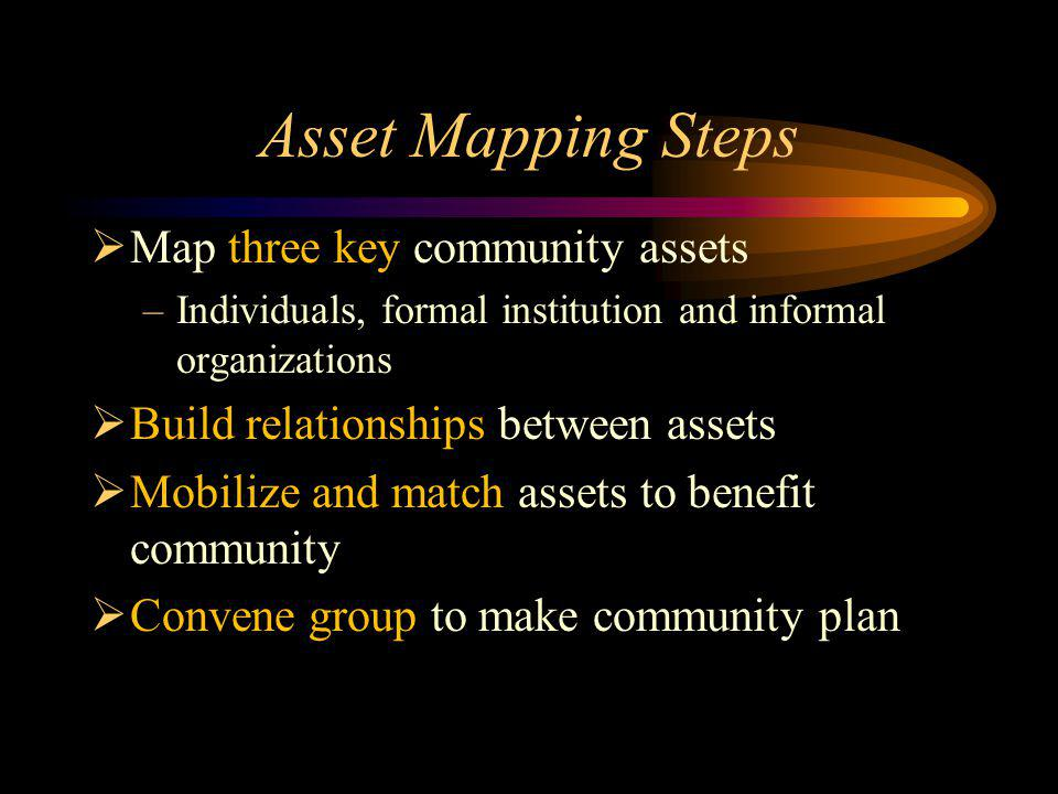 Asset Mapping Steps Map three key community assets –Individuals, formal institution and informal organizations Build relationships between assets Mobilize and match assets to benefit community Convene group to make community plan