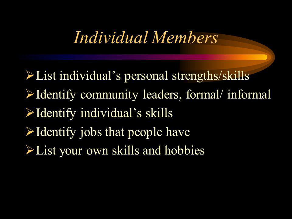 Individual Members List individuals personal strengths/skills Identify community leaders, formal/ informal Identify individuals skills Identify jobs that people have List your own skills and hobbies