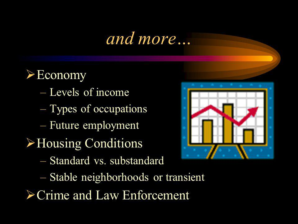 and more… Economy –Levels of income –Types of occupations –Future employment Housing Conditions –Standard vs.
