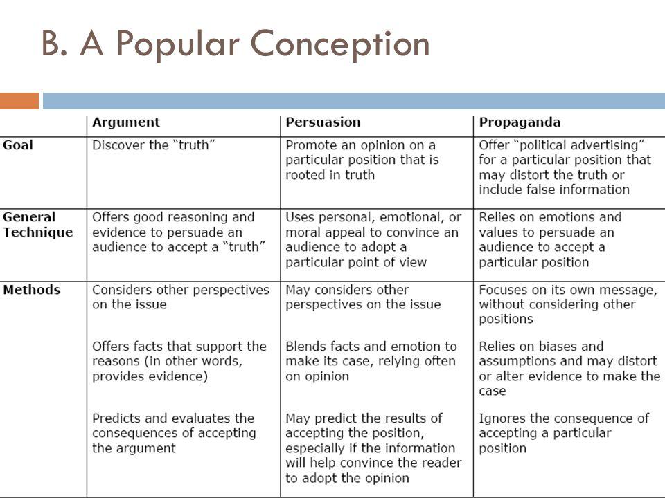 B. A Popular Conception