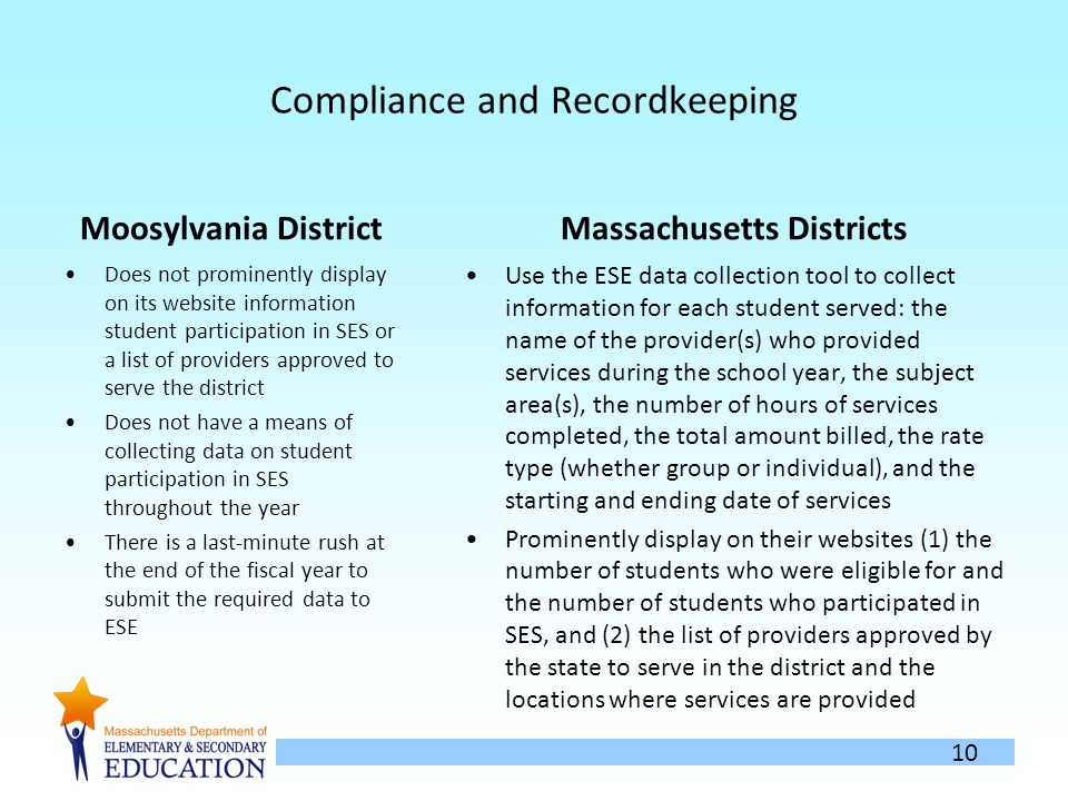 10 Compliance and Recordkeeping Moosylvania District Does not prominently display on its website information student participation in SES or a list of