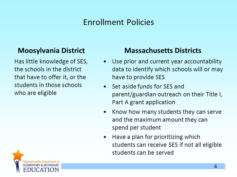 4 Enrollment Policies Moosylvania District Has little knowledge of SES, the schools in the district that have to offer it, or the students in those sc