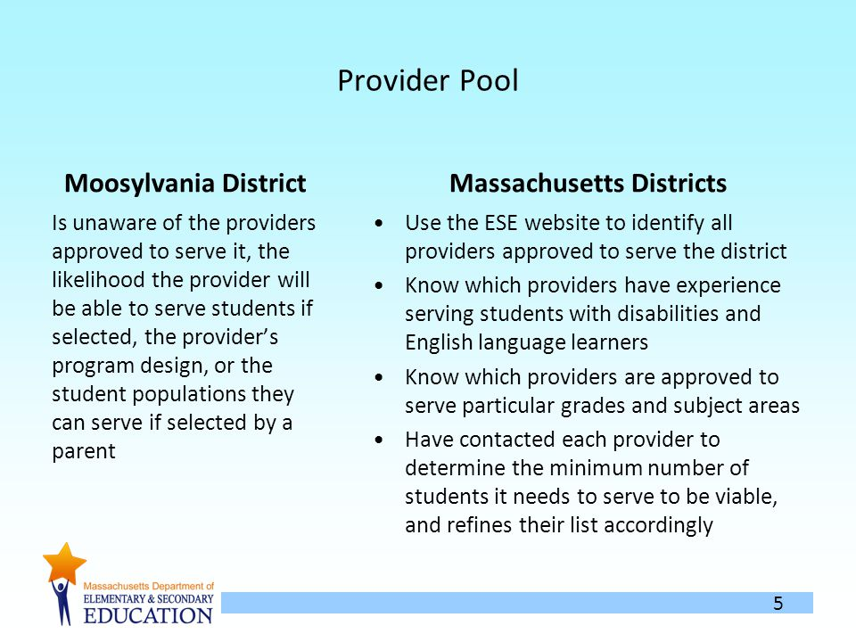 5 Provider Pool Moosylvania District Is unaware of the providers approved to serve it, the likelihood the provider will be able to serve students if s