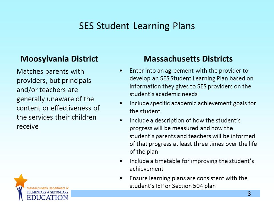 8 SES Student Learning Plans Moosylvania District Matches parents with providers, but principals and/or teachers are generally unaware of the content or effectiveness of the services their children receive Massachusetts Districts Enter into an agreement with the provider to develop an SES Student Learning Plan based on information they gives to SES providers on the students academic needs Include specific academic achievement goals for the student Include a description of how the students progress will be measured and how the students parents and teachers will be informed of that progress at least three times over the life of the plan Include a timetable for improving the students achievement Ensure learning plans are consistent with the students IEP or Section 504 plan
