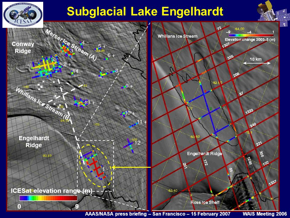 Subglacial Lake Engelhardt Conway Ridge Engelhardt Ridge Largest event in magnitude: deflating WAIS Meeting 2006 ICESat elevation range (m) 09 Whillans Ice Stream (B) Mercer Ice Stream (A) AAAS/NASA press briefing – San Francisco – 15 February 2007