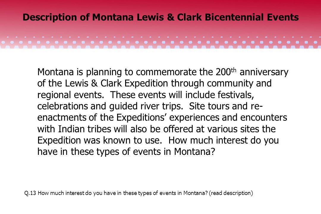 Description of Montana Lewis & Clark Bicentennial Events Q.13 How much interest do you have in these types of events in Montana? (read description) Mo