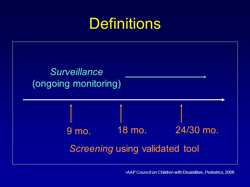 Definitions 9 mo. 18 mo.24/30 mo. Surveillance (ongoing monitoring) Screening using validated tool AAP Council on Children with Disabilities, Pediatri