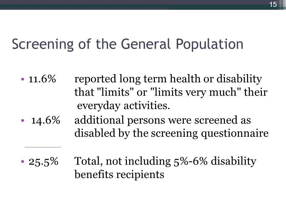 Screening of the General Population 11.6% reported long term health or disability that limits or limits very much their everyday activities.
