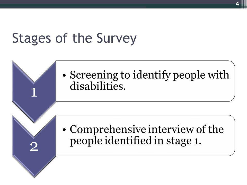 Stages of the Survey 1 Screening to identify people with disabilities. 2 Comprehensive interview of the people identified in stage 1. 4