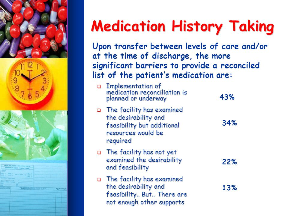Medication History Taking Implementation of medication reconciliation is planned or underway Implementation of medication reconciliation is planned or underway The facility has examined the desirability and feasibility but additional resources would be required The facility has examined the desirability and feasibility but additional resources would be required The facility has not yet examined the desirability and feasibility The facility has not yet examined the desirability and feasibility The facility has examined the desirability and feasibility..