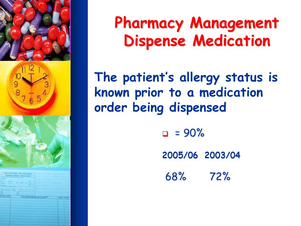 Pharmacy Management Dispense Medication The patients allergy status is known prior to a medication order being dispensed = 90% = 90% 2005/06 2003/04 68% 72% 68% 72%