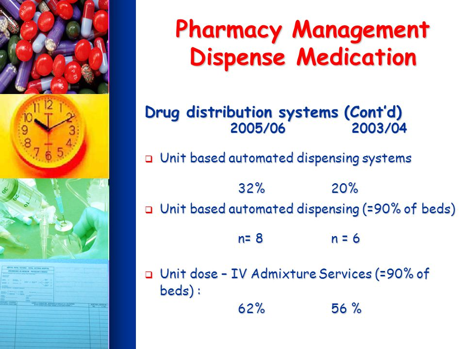 Pharmacy Management Dispense Medication Drug distribution systems (Contd) 2005/06 2003/04 2005/06 2003/04 Unit based automated dispensing systems Unit based automated dispensing systems 32% 20% 32% 20% Unit based automated dispensing (=90% of beds) Unit based automated dispensing (=90% of beds) n= 8n = 6 Unit dose – IV Admixture Services (=90% of beds) : Unit dose – IV Admixture Services (=90% of beds) : 62% 56 %