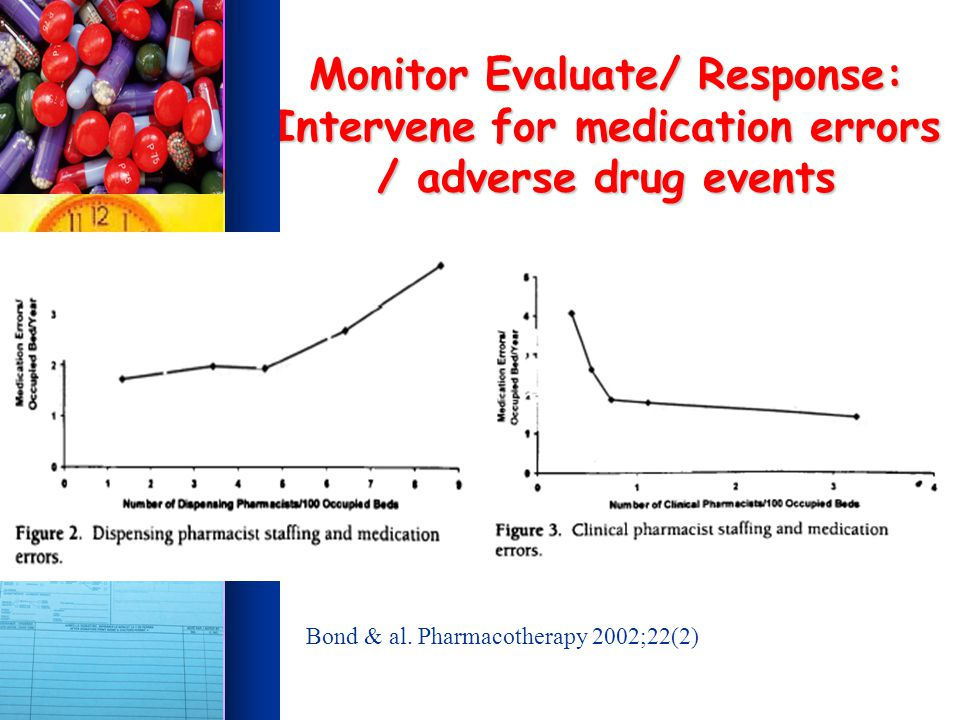 Monitor Evaluate/ Response: Intervene for medication errors / adverse drug events Bond & al.