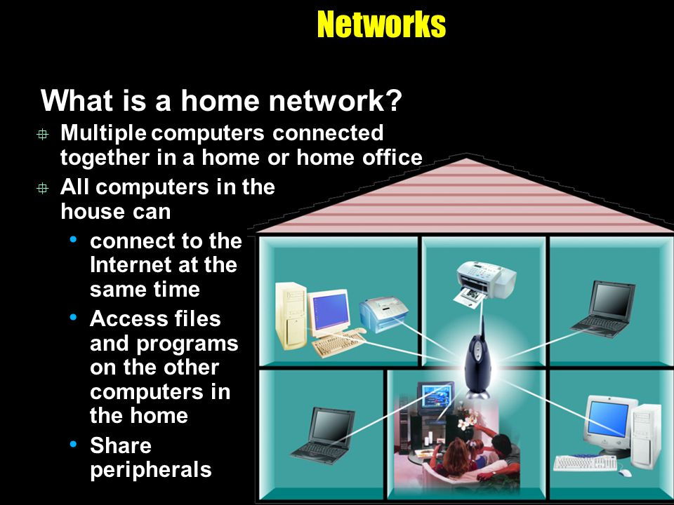 Networks What is a home network? Multiple computers connected together in a home or home office All computers in the house can connect to the Internet