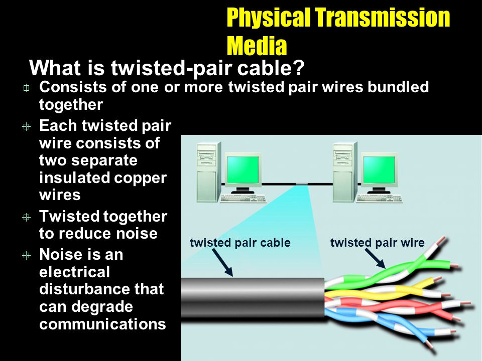 twisted pair cable twisted pair wire Physical Transmission Media What is twisted-pair cable? Consists of one or more twisted pair wires bundled togeth