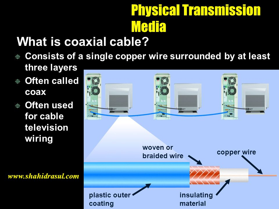 coaxial cable plastic outer coating woven or braided wire insulating material copper wire Physical Transmission Media What is coaxial cable? Consists