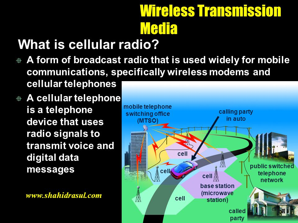 Wireless Transmission Media What is cellular radio? A form of broadcast radio that is used widely for mobile communications, specifically wireless mod