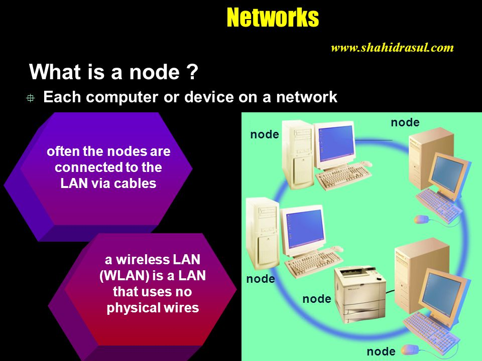 Networks What is a node ? Each computer or device on a network often the nodes are connected to the LAN via cables a wireless LAN (WLAN) is a LAN that