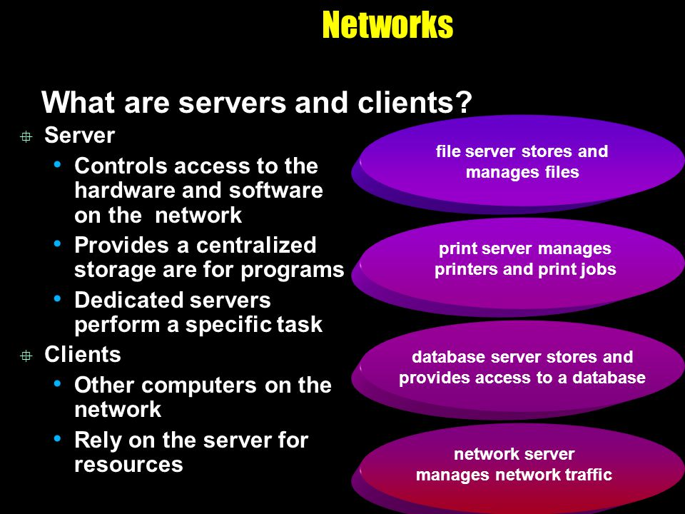 Networks What are servers and clients? Server Controls access to the hardware and software on the network Provides a centralized storage are for progr