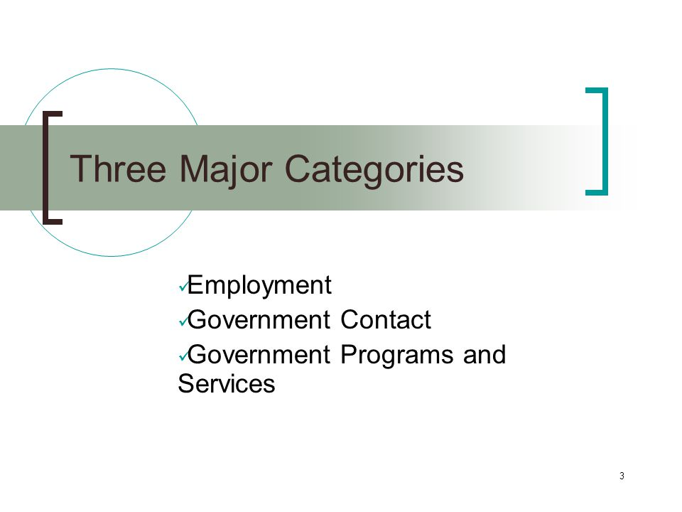 3 Three Major Categories Employment Government Contact Government Programs and Services