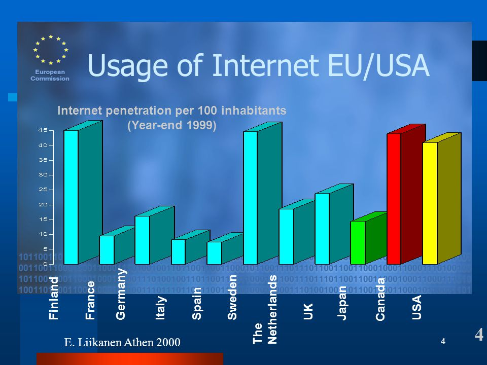 5 Conclusions Europe falls behind in both computer and Internet usage Interesting fact: EU has advantage in mobile network development and mobile phone usage compared to USA The solution: eEurope