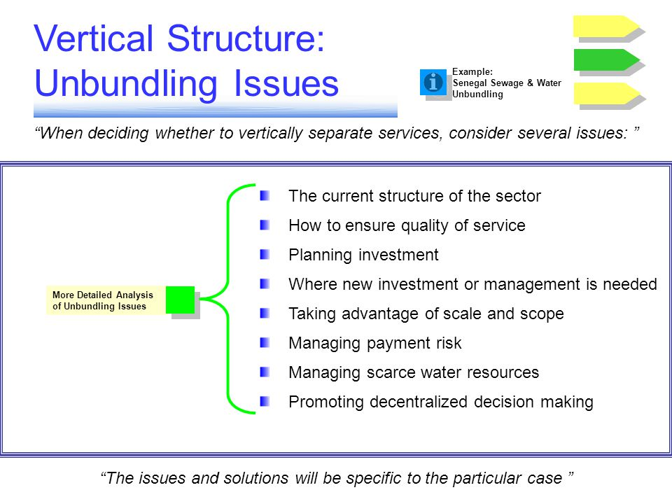 When deciding whether to vertically separate services, consider several issues: Vertical Structure: Unbundling Issues The current structure of the sec