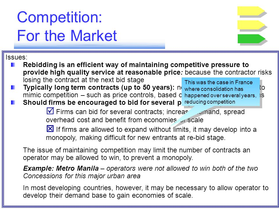 Competition: For the Market ESTABLISH Competition Rules Competition for the Market consists of re-bidding private sector contracts at regular interval