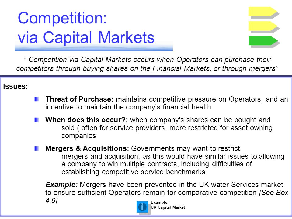 Competition: via Capital Markets ESTABLISH Competition Rules Competition via Capital Markets occurs when Operators can purchase their competitors thro