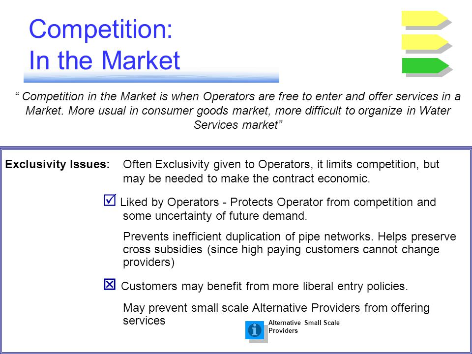 Competition: In the Market ESTABLISH Competition Rules Competition in the Market is when Operators are free to enter and offer services in a Market. M