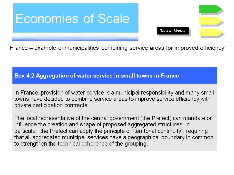 Economies of Scale France – example of municipalities combining service areas for improved efficiency Back to Module