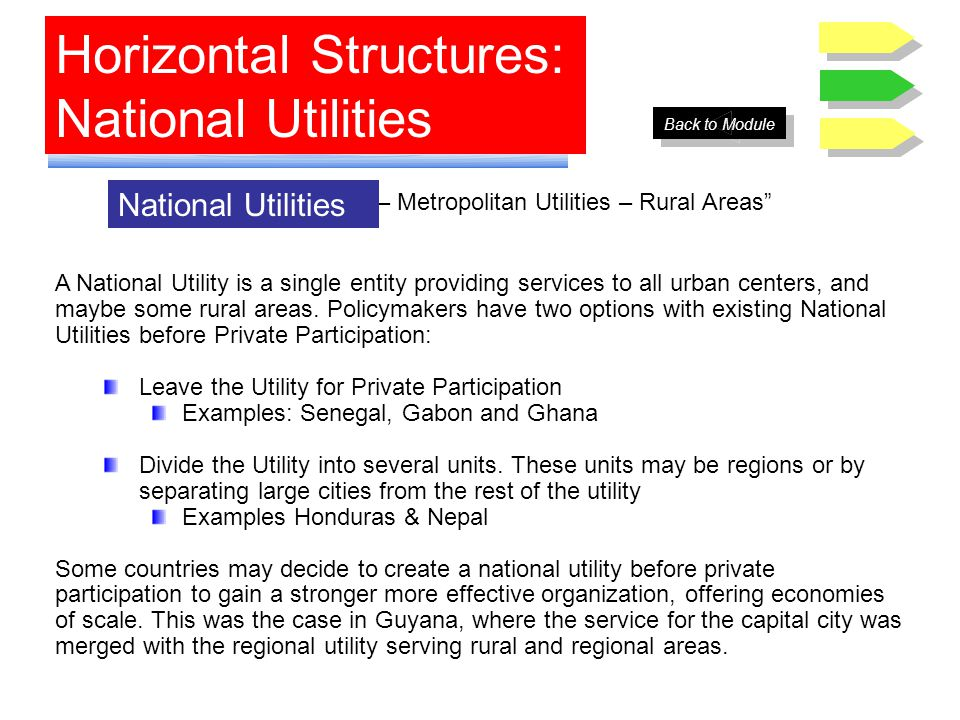 Horizontal Structures: National Utilities A National Utility is a single entity providing services to all urban centers, and maybe some rural areas. P