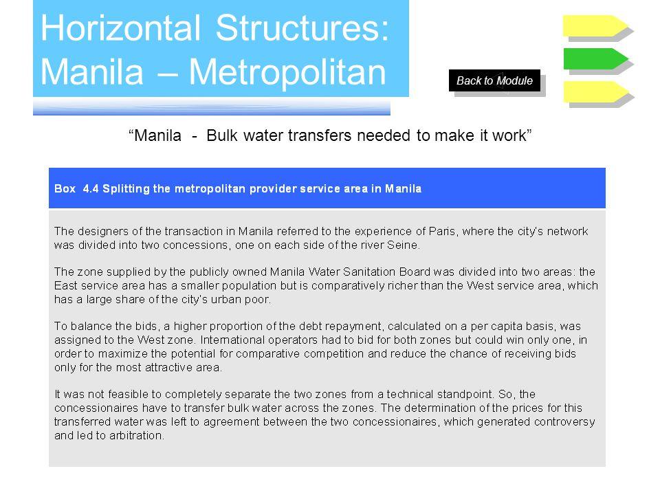 Horizontal Structures: Manila – Metropolitan Manila - Bulk water transfers needed to make it work Back to Module