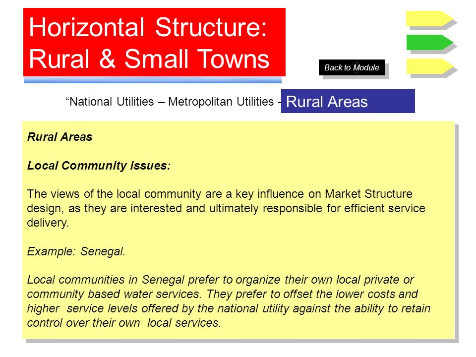 Horizontal Structure: Rural & Small Towns Rural areas are often considered commercially unattractive (consumption is low, and costs are higher because