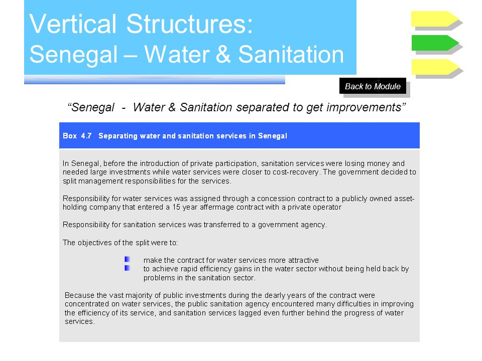 Vertical Structures: Senegal – Water & Sanitation Senegal - Water & Sanitation separated to get improvements Back to Module