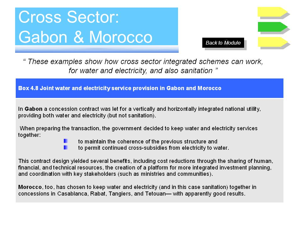 Cross Sector: Gabon & Morocco These examples show how cross sector integrated schemes can work, for water and electricity, and also sanitation Back to