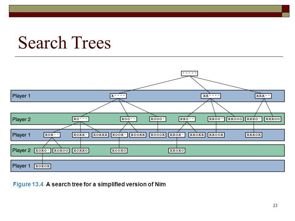 23 Search Trees Figure 13.4 A search tree for a simplified version of Nim