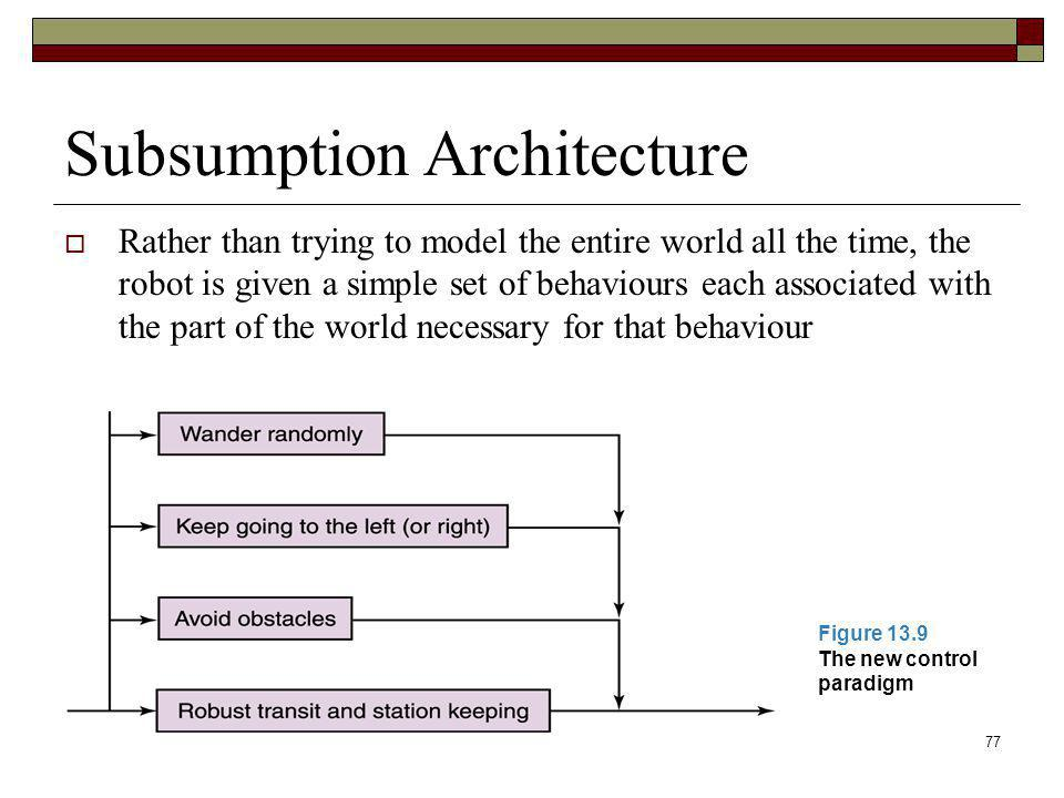 77 Subsumption Architecture Rather than trying to model the entire world all the time, the robot is given a simple set of behaviours each associated w