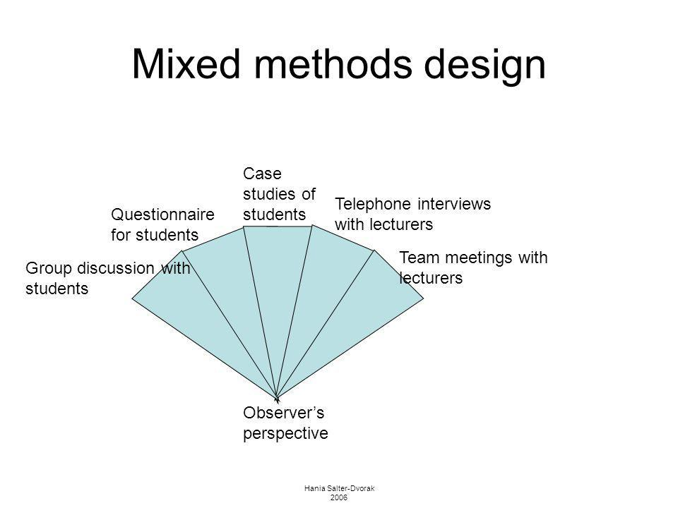 Hania Salter-Dvorak 2006 Mixed methods design Case studies of students Questionnaire for students Group discussion with students Telephone interviews with lecturers Team meetings with lecturers Observers perspective